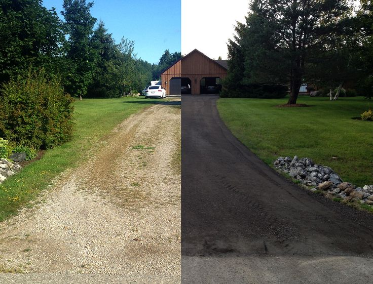 Guide to Choosing a Material For Distinctive Driveway